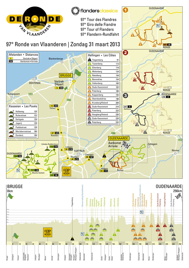 2013 Tour of Flanders map and profile
