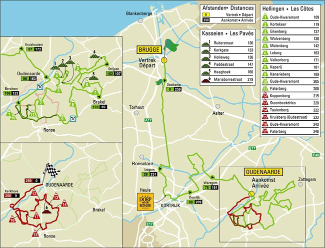 Maps of the 2014 Tour of Flanders