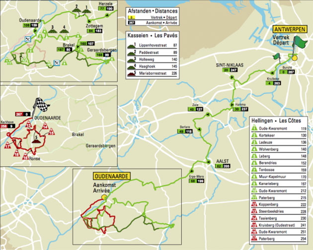 2021 Tour of FLanders map