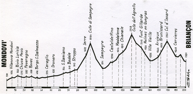 Planned stage 19 profile