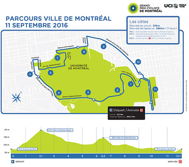 2016 GP de Montreal map