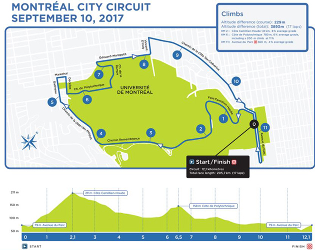 2017 GP montreal map