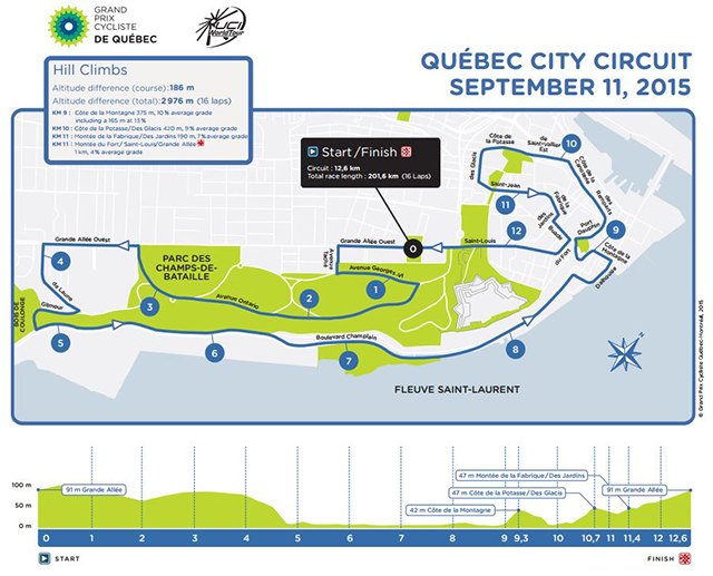 2015 GP Quebec map and profile