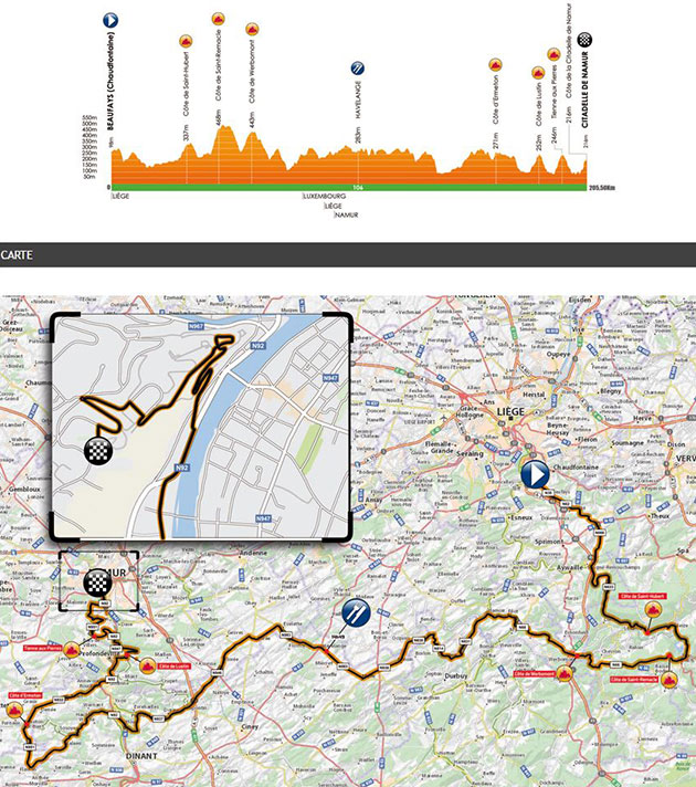 2016 GP de Wallonie map and profile