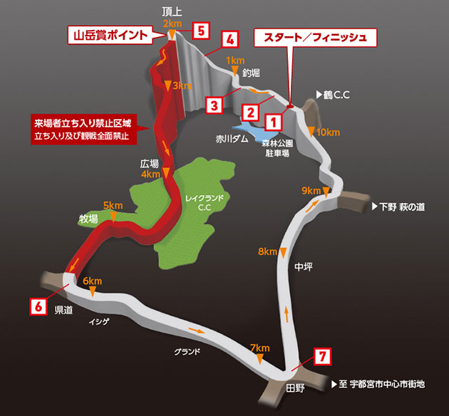 Japan Cup map