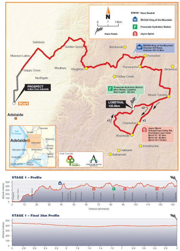 Tour Down Under Stage 1 map and profile
