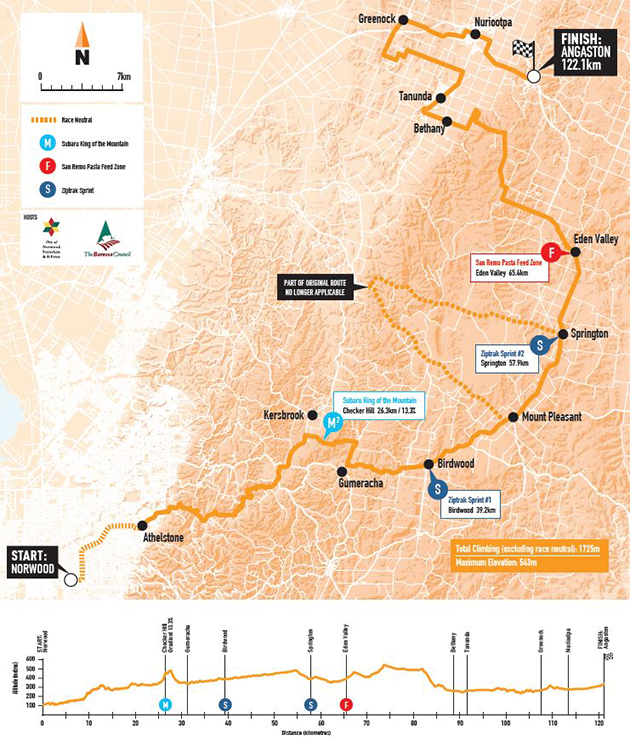 Tour Down Under Stage 2 map