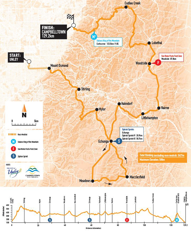 Tour down Under Stage 4 map