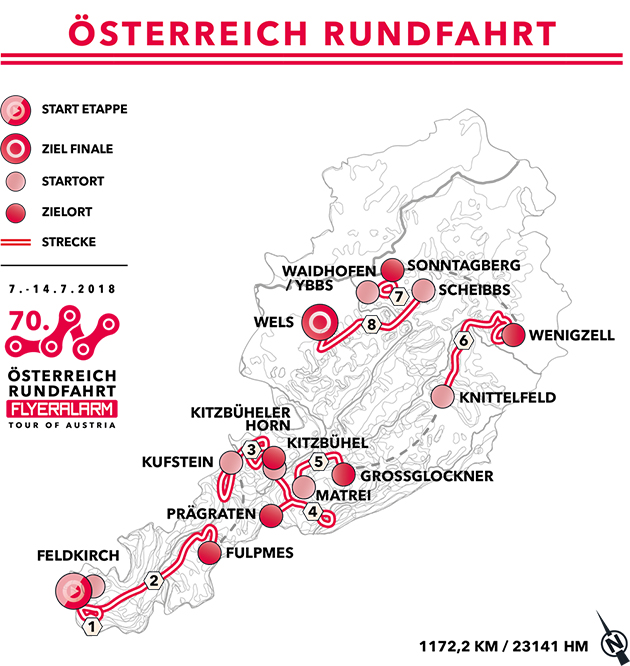 2018 Tour of Austria map