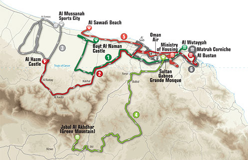 2015 Tour of Oman Route Map