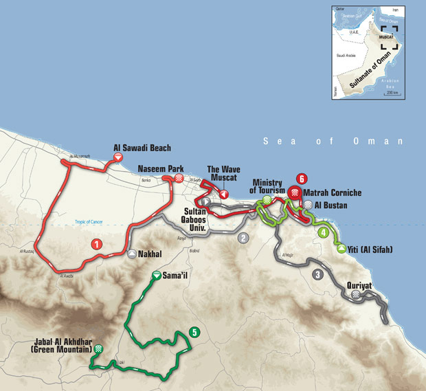 2017 Tour of Oman map