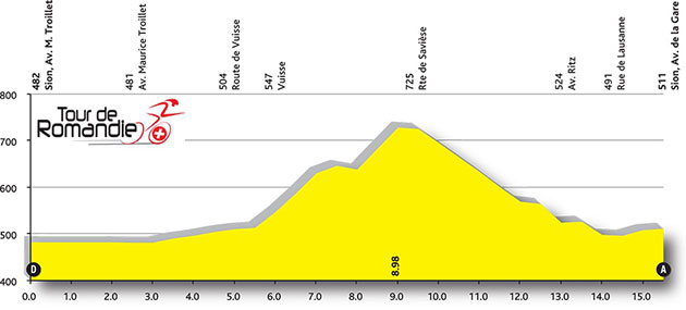 Romandie stage 3 profile