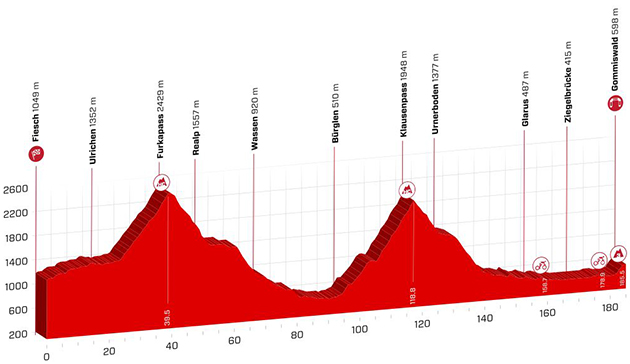Tour of Switzerland stage 6