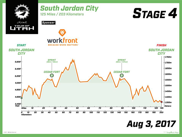 Stage 45 profile