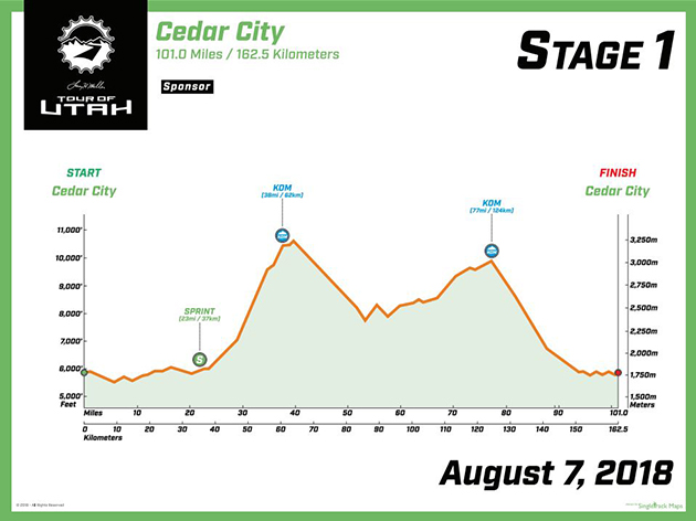 Tour of Utah stage 1 profile