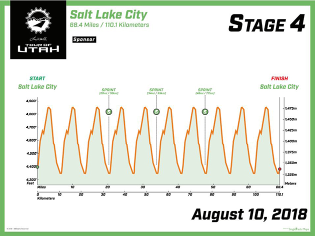Tour of Utah stage four profile