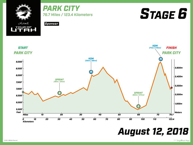 2018 Tour of Urah stage 6 profile