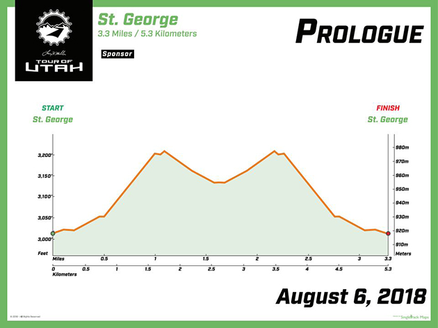 Prologue profile